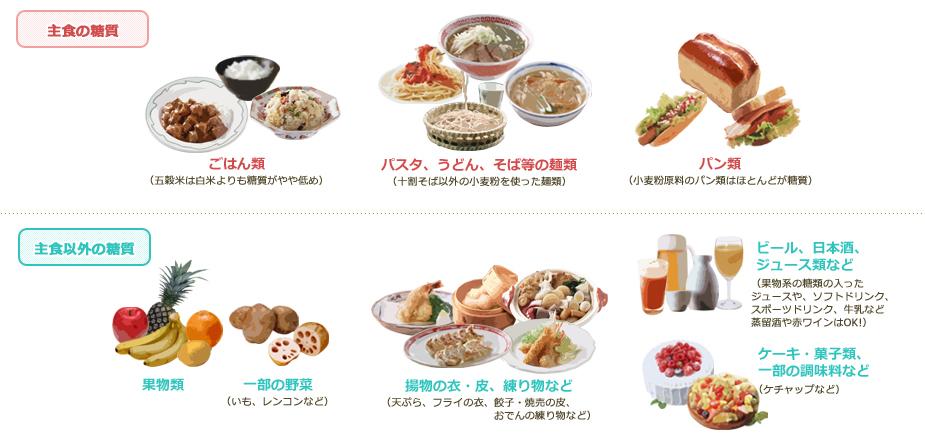 diet_img03