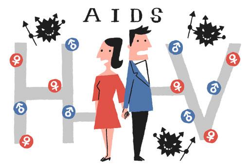 HIV性病の自宅検査キット