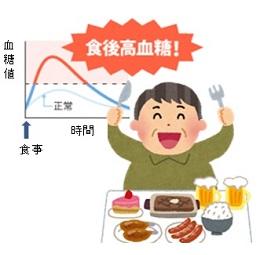 血糖値を下げる